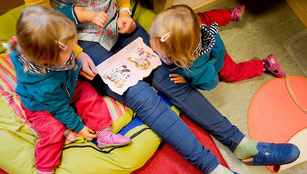 Kindergarten Corona öffnung
